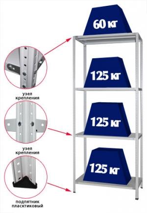 Стеллаж металлический сборный 234-2.0 купить на выгодных условиях в Курске
